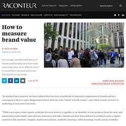 How to measure value of a brand