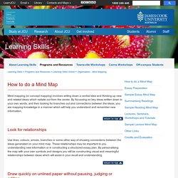 How to do a Mind Map - JCU