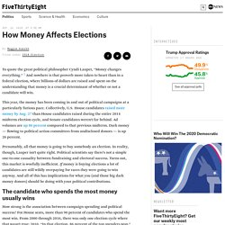 How Money Affects Elections