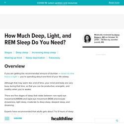 How Much Deep Sleep Do You Need?