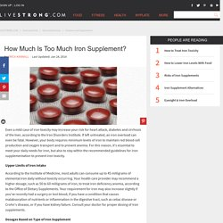 How Much Is Too Much Iron Supplement?