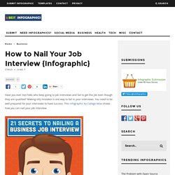 How to Nail Your Job Interview