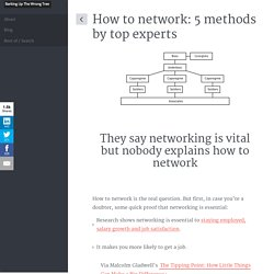 How to network: 5 methods by top experts