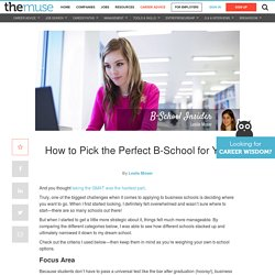 How to Pick the Perfect B-School for You