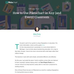 How to Use Piktochart in Any (and Every) Classroom