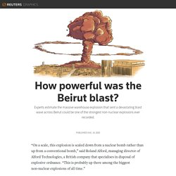 How powerful was the Beirut blast?