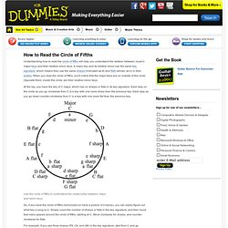 How to Read the Circle of Fifths