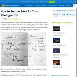 How to Set the Price for Your Photography