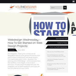 How To Get Started on Web Design Projects