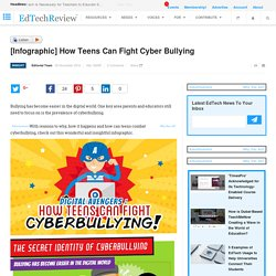 How Teens Can Fight Cyber Bullying