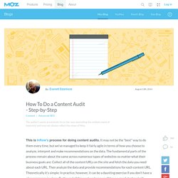 How To Do a Content Audit - Step-by-Step