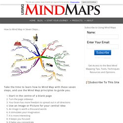 How to Mind Map in Seven Steps