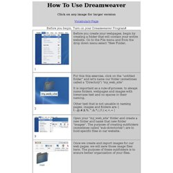 How To Use Dreamweaver