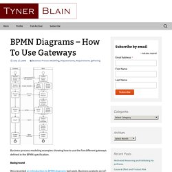 How To Use Gateways