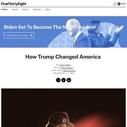 How Trump Changed America