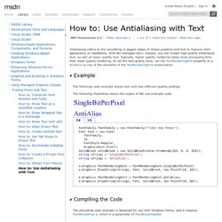 Text Antialiasing
