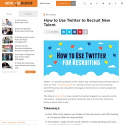 How to Use Twitter to Recruit New Talent