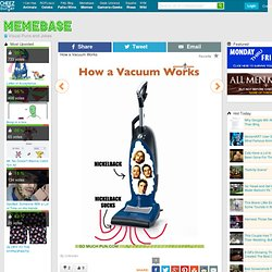 How a Vacuum Works