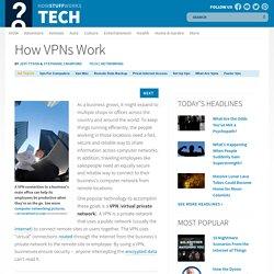 """How VPNs Work"""""""