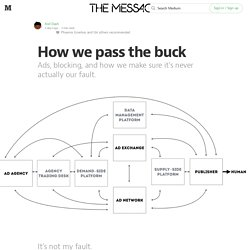 How we pass the buck — The Message