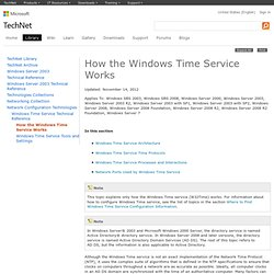 How Windows Time Service Works: Windows Time Service