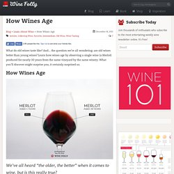 How Wines Age