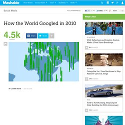 How the World Googled in 2010