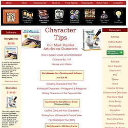How to Write Characters