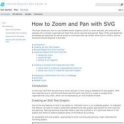 Como aplicar zoom e panorâmica com SVG