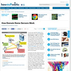 How Domain Name Servers Work""