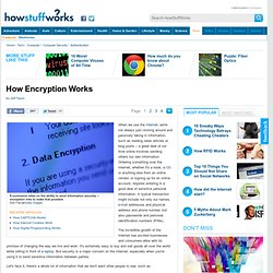 How Encryption Works""