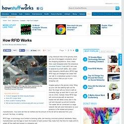 "How RFID Works"""