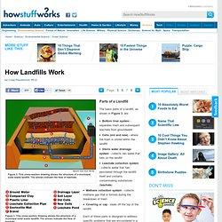 "How Landfills Work"""