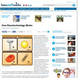 How Nanotechnology Works