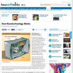"""The Future of Nanotechnology"""""""