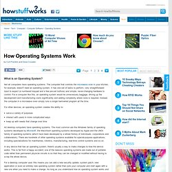 What is an Operating System?""