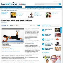 """P90X Diet: What You Need to Know"""""""