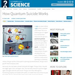 How Quantum Suicide Works""