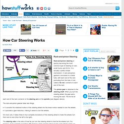 "HowStuffWorks ""How Car Steering Works"""