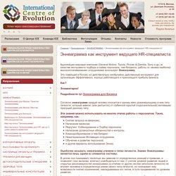 Эннеаграмма как инструмент ведущего HR-специалиста
