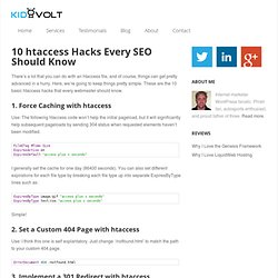 10 htaccess Hacks Every SEO Should Know