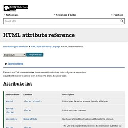HTML attribute reference - HTML (HyperText Markup Language)