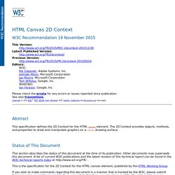 HTML Canvas 2D Context
