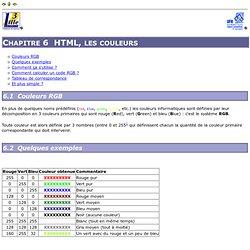 HTML, les couleurs