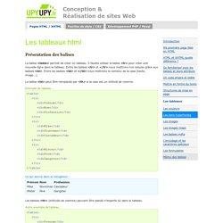HTML XHTML -Les tableaux