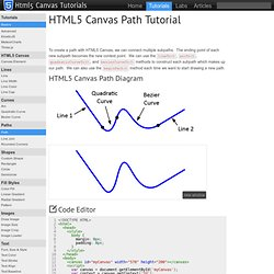 HTML5 Canvas Path Tutorial
