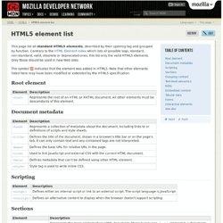 HTML5 element list - HTML