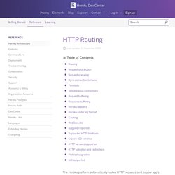 HTTP Routing