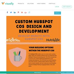HubSpot COS Design - Infographics