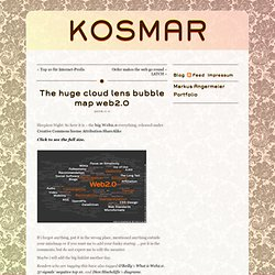 The huge cloud lens bubble map web2.0